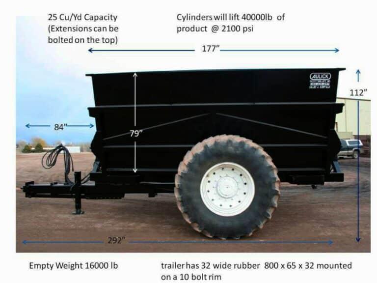 Dump Cart details front